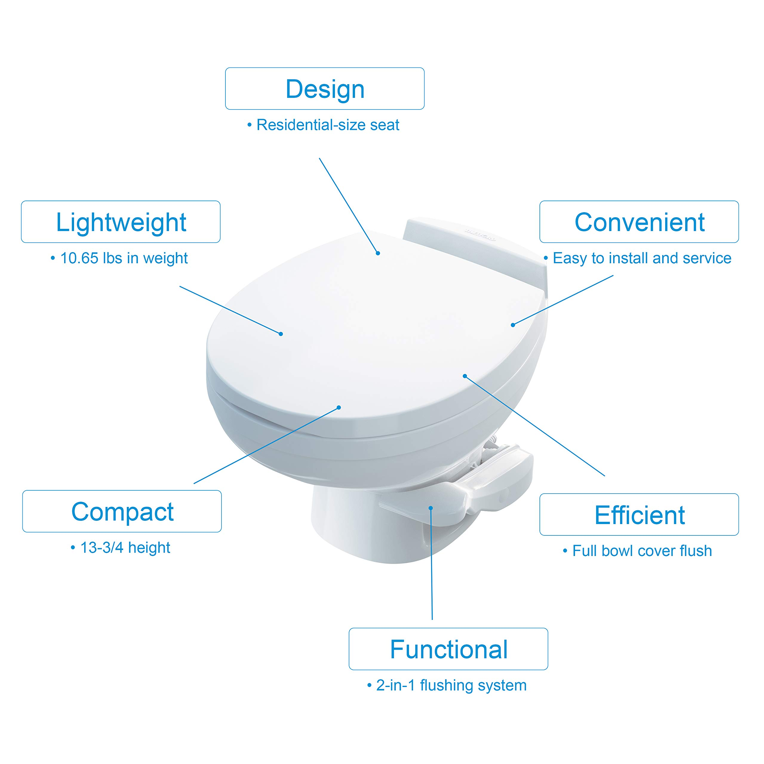 Thetford 42170 Aqua-Magic Residence RV Toilet-Low Profile, White by Thetford (Image #1)