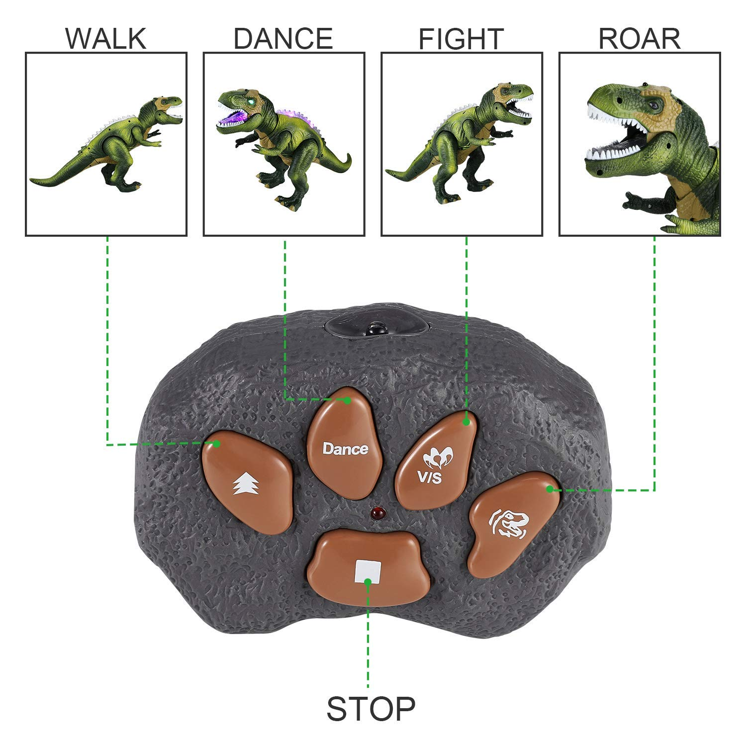 Tuko Light Up Remote Control Dinosaur Toys Jurassic World Walking and Roaring Realistic T-Rex Dinosaur Toys with Glowing Eyes, Walking Movement, Shaking Head for Toddlers Boys Girls by Tuko (Image #4)