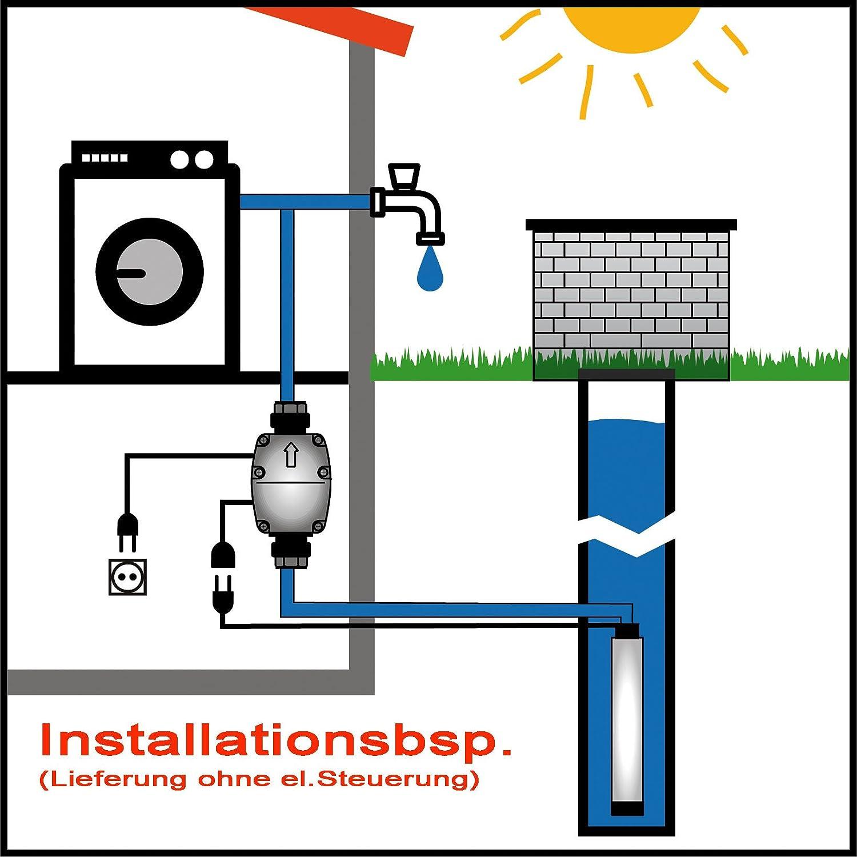 30104 Pompe pour puits profonds AJ 4 Plus 55//50 T.I.P