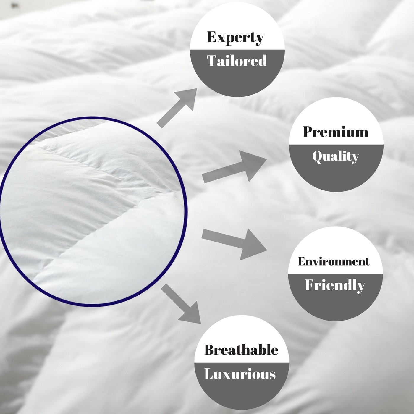 100% Organic Cotton 500 GSM Box Stitched Comforter 600 TC GOTS Certified Luxury Goose Down Light-Weight Italian Finish Quilt Cozy Ultra-Soft Fluffy by Bedding Homes(Full/Queen, Sage) by Bedding Homes (Image #4)