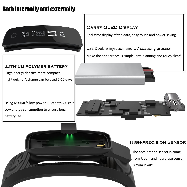 Fitness Tracker Pulsera Inteligente Monitor de Pulso Cardiaco, Presión arterial + rastreador dinámico de la frecuencia cardíaca + Tiempo + temperatura