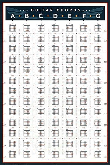 Amazon.com: Guitar Chords Poster 24 x 36in: Guitar Power Chord ...