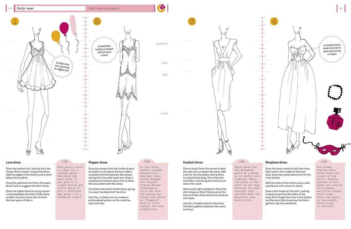c88195175a02da How to draw like a fashion designer  Tips from the top fashion designers   Celia Joicey