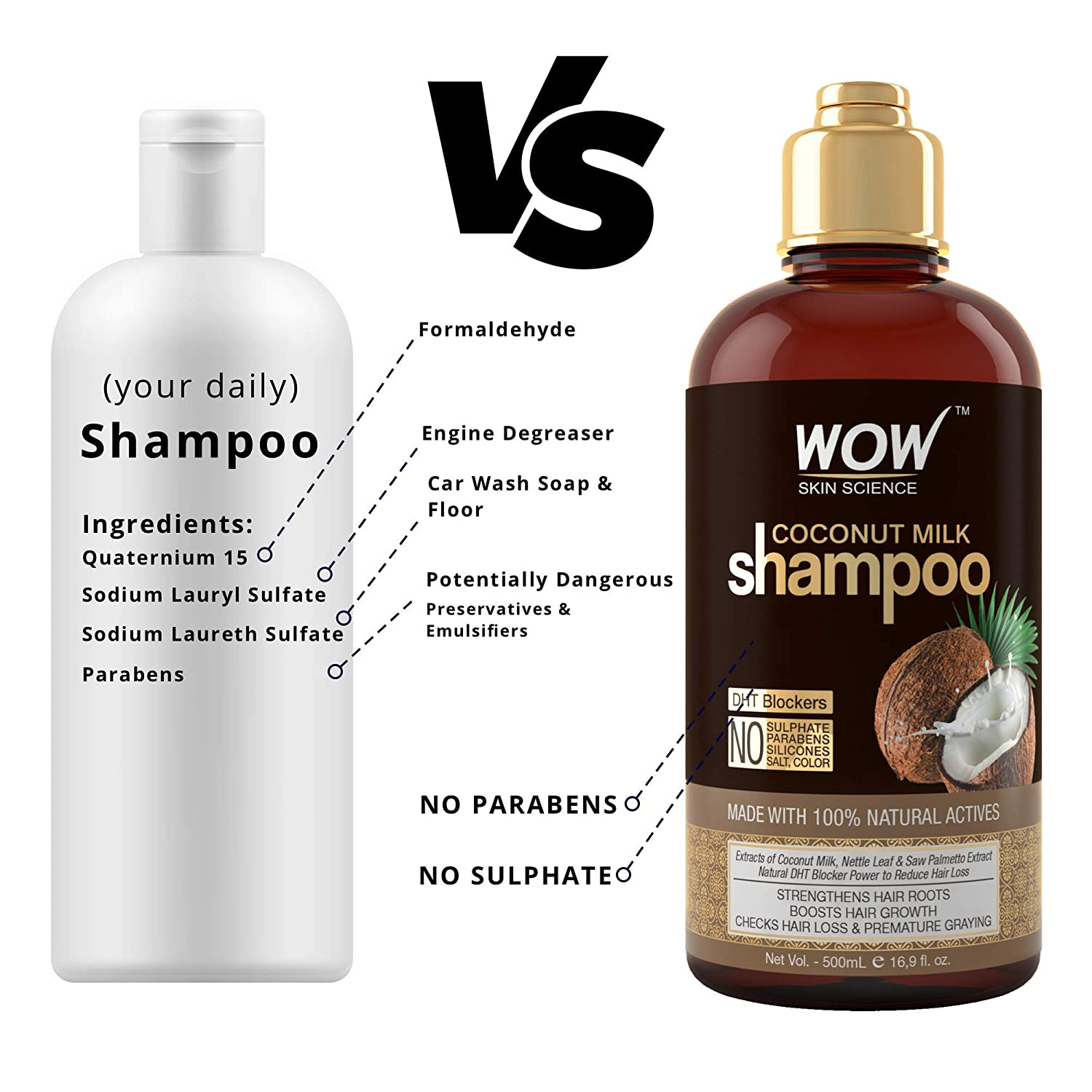 WOW Coconut Milk Shampoo - DHT Blockers Slow Down Hair Loss, Grey Hair, Stimulate Growth For Thick, Glossy Hair - Paraben, Sulfate, Salt, Silicone ...