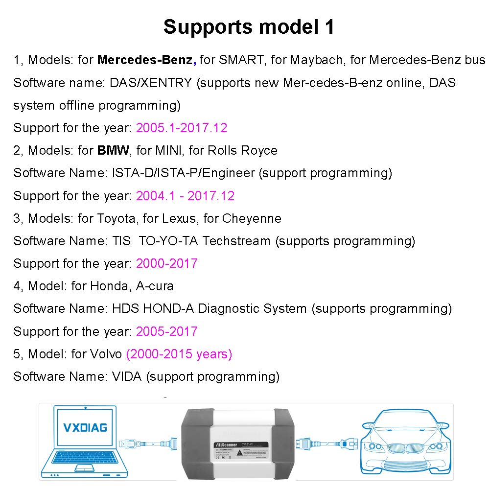 VXDIAG - Herramienta profesional de diagnosis multimarca para Mercedes Benz y BMW. Lector de códigos y escáner 2 en 1.: Amazon.es: Coche y moto