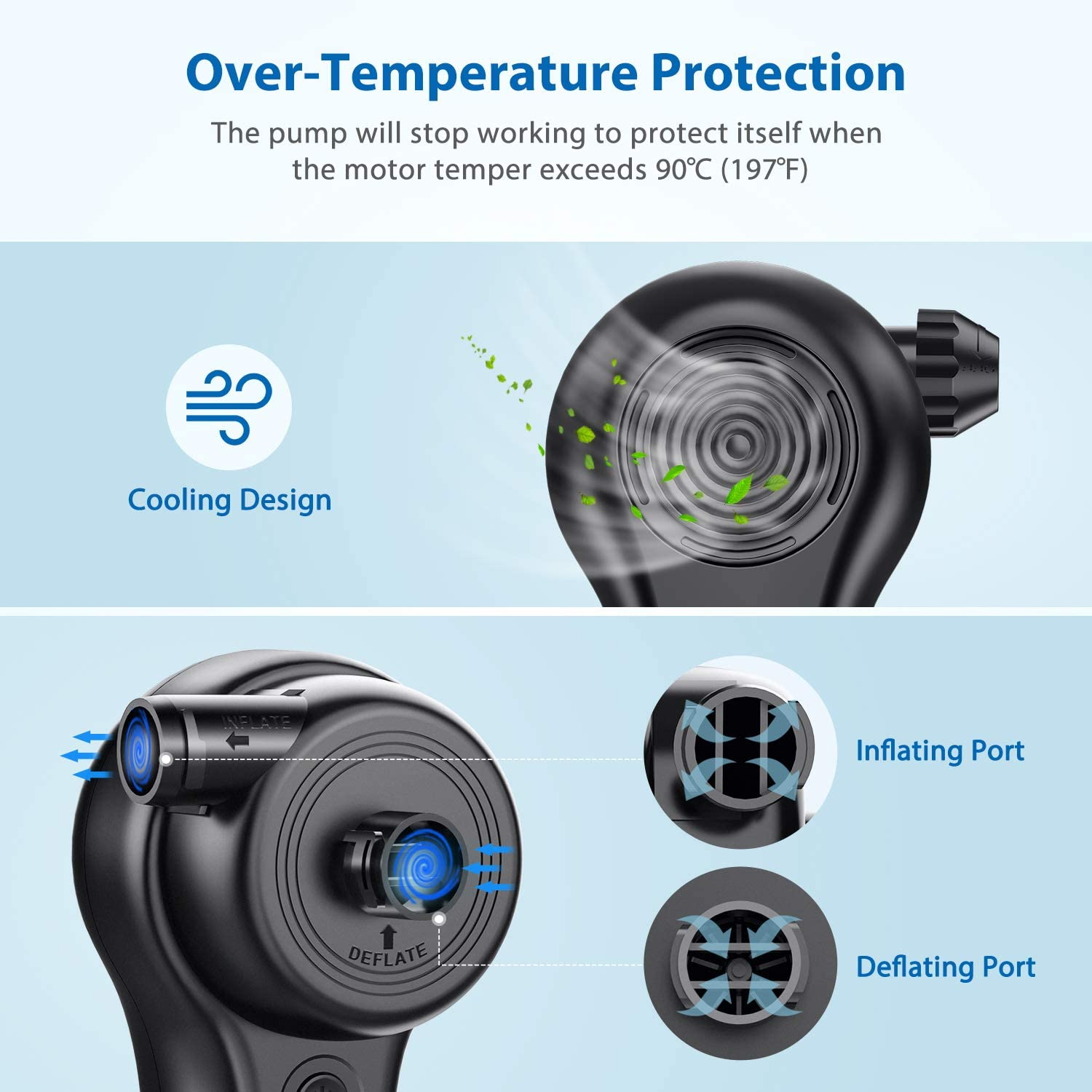 QPAU Electric Air Pump, Rechargeable Portable Air Mattress Pump Quick-Fill Inflator Deflator with 5 Nozzles, Perfect for Camping Inflatable Cushions, Air Mattress Bed, Air Sofa, Pool Inflatables: Sports & Outdoors