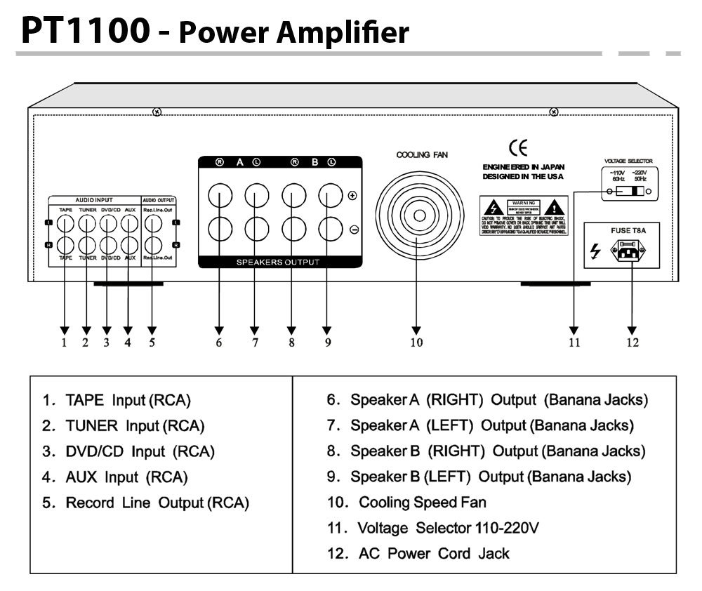 Pyle 1000 Watt Premium Home Audio Power Amplifier Diagram Build A 1000w Circuit Electronic Theater 4 Channel Stereo Receiver W Speaker Selector Remote For Amplified Tv