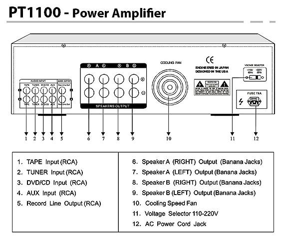 71CBDmAUyZL._SX569_ amazon com pyle 1000 watt premium home audio power amplifier