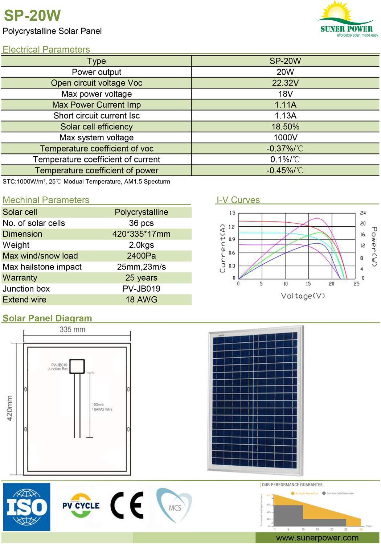 Suner Power 20 Watts 12v Off Grid Solar Panel Kit Waterproof 20w Photocell Wiring Diagram