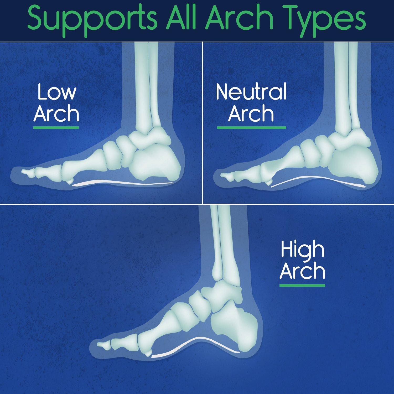 arcos altos plantillas de apoyo para el arco para comodidad y alivio de pies planos Plantillas ortop/édicas para fascitis plantar XS fascia pie espalda ViveSole