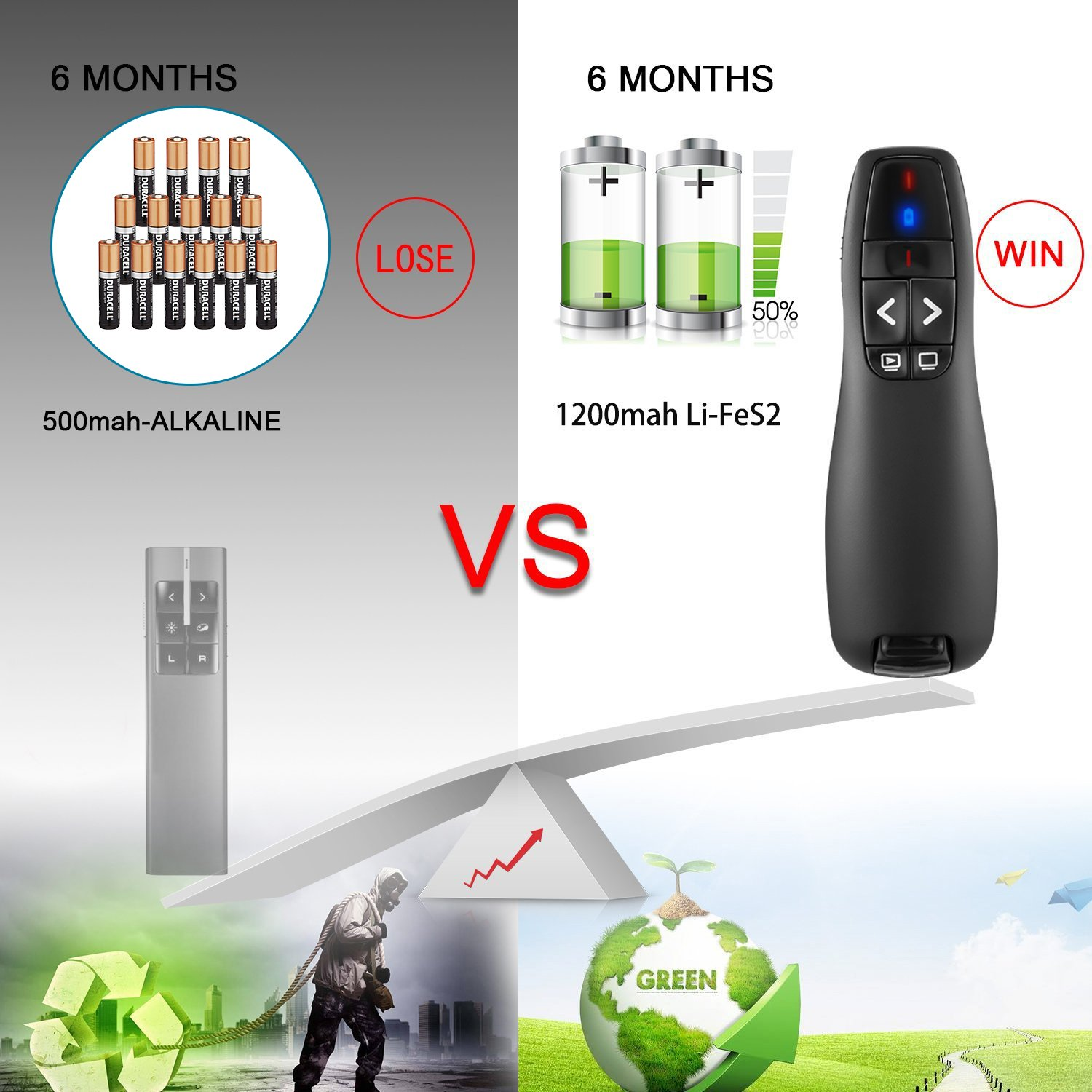 Wireless Presenter with Laser Pointer, 2.4GHZ Support Topic Speech and Super URL, Powerpoint Presentation Remotes R400-Bollaer, USB Control for Teaching and Meeting by BOLLAER (Image #2)