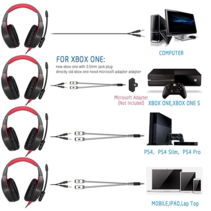 Gaming Headset PS4 with Mic,Stereo Gaming Headset with Volume Control, LED Light Soft Memory Earmuffs Bass Surround Noise Cancelling Over Ear ...