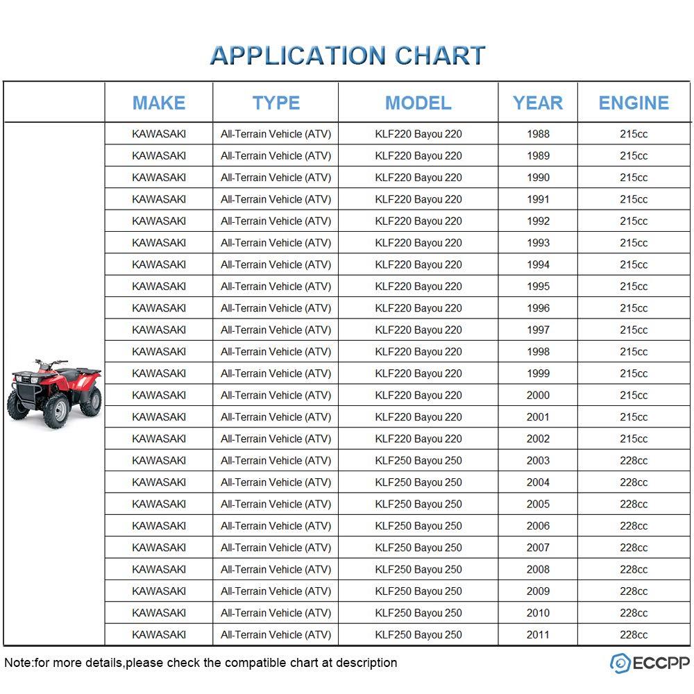 Starters ECCPP fit for Kawasaki ATV KLF220 Bayou 220 1988 1989 1990 1991 1992 1993 1994 1995 1996 1997 1998 1999 2000 2001 2002 KLF250 Bayou 250 2003 2004 2005 2006 2007 2008 2009 2010 2011 18716N