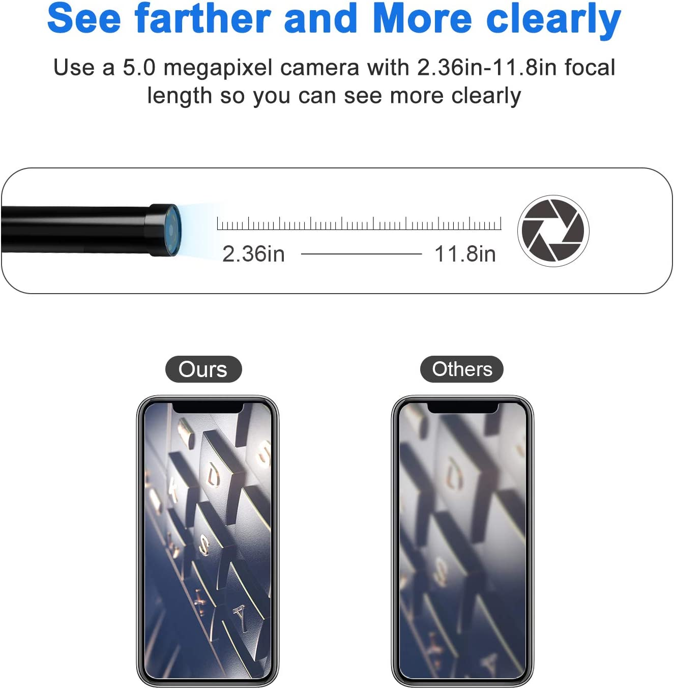 LIMINK 5.0MP HD Wireless Borescope with Waterproof and LED Lights iPad Semi-Rigid Snake Inspection Camera for iPhone Android Phone//Tablet WiFi Endoscope Camera 16.5ft