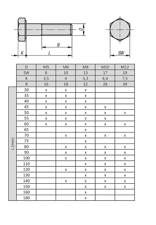 x20 M8x110 Sechskantschrauben Teilgewinde DIN 931 Edelstahl A2