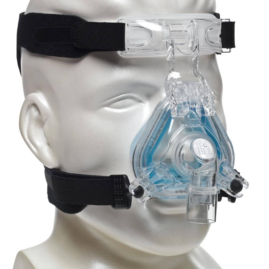 UNIVERSAL HEADGEAR for CPAP Masks Replace ResMed & Respironics - CPAP Headgear Straps compatible w/most sleep apnea masks (See List) - No Leaks,Tight Seal,Perfect Fit = Max Comfort (Mask NOT included)