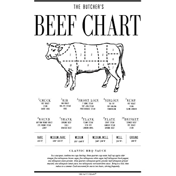 71CFwQQx8SL._AC_SS350_ amazon com beef meat cow cuts butchers chart black canvas print