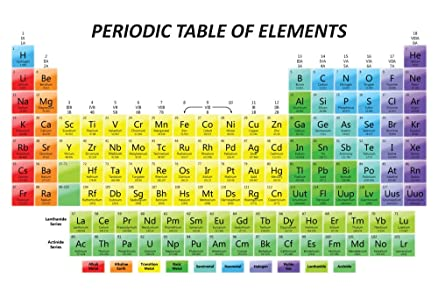 peroidic chart: Posterskart periodic table of elements educational poster amazon