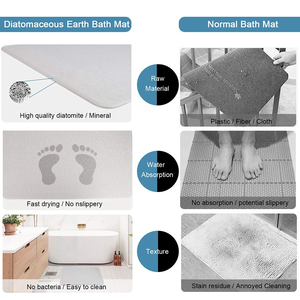 Aeakey Bath Mat Diatom Mud Mat for Bathroom Bathtub Shower Bath Rugs Non Slip Absorbent Floor Mats White
