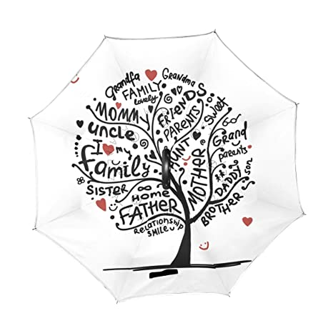 u life creative family tree black white hello home reverse inverted