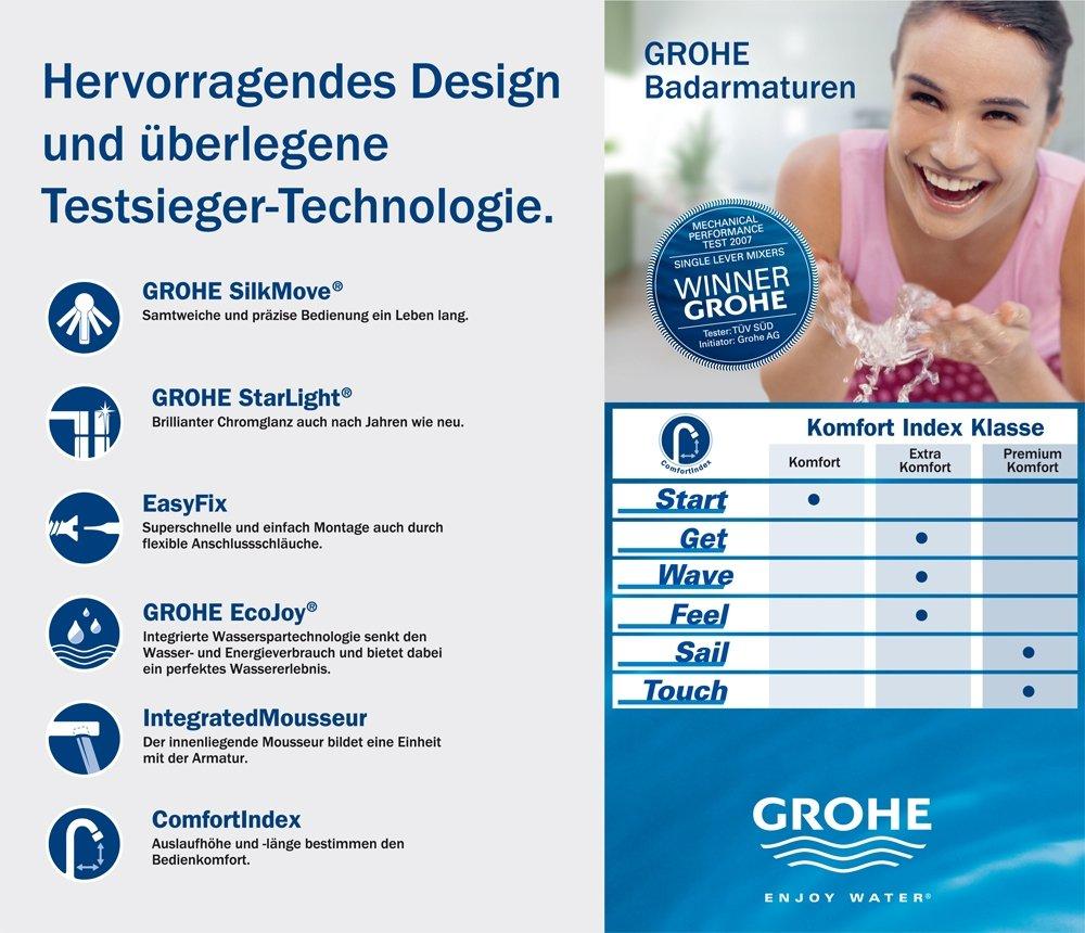 GROHE Wave Einhand-Brausebatterie 32287000