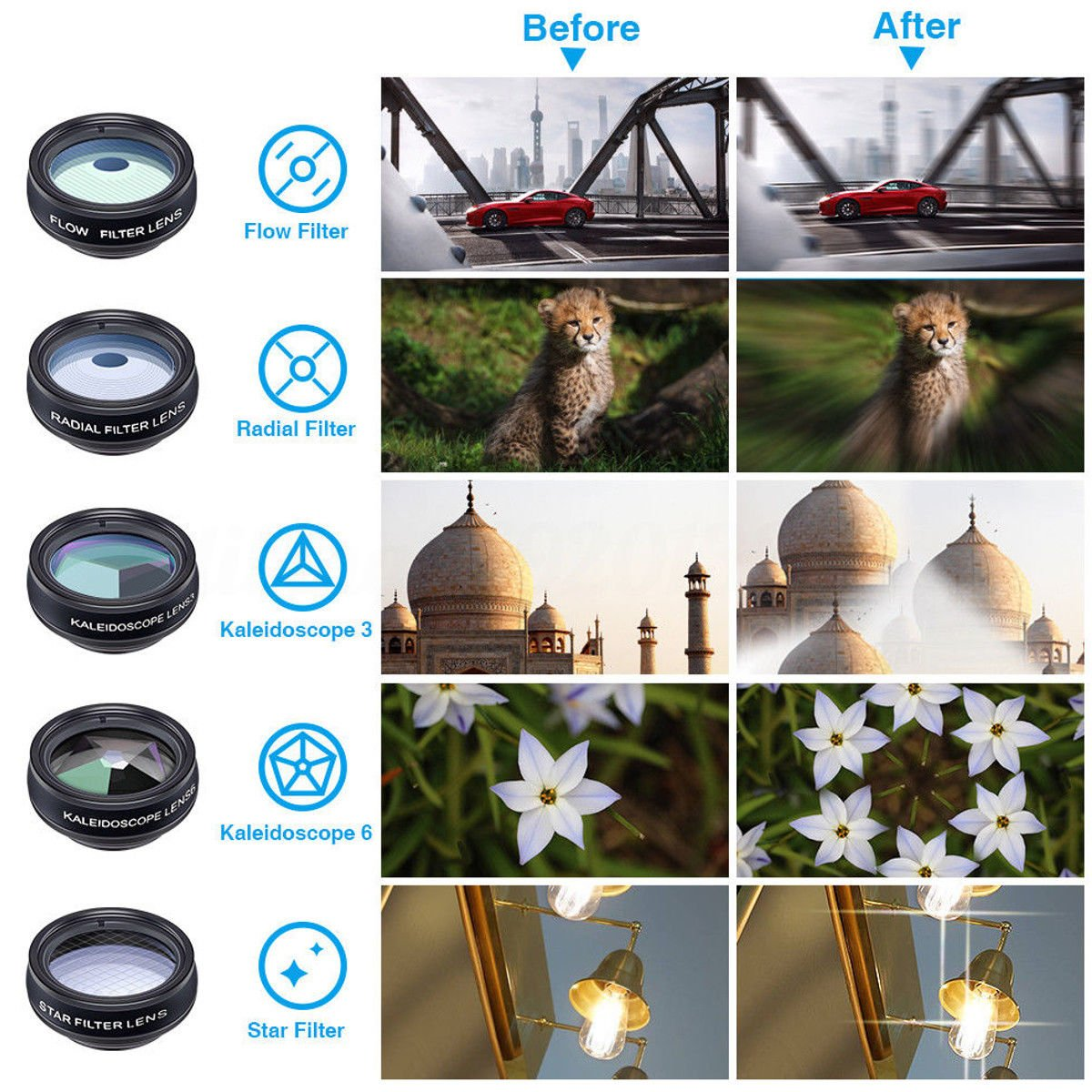 Apexel 10 in 1 Cell Phone Camera Lens Kit Wide Angle Lens & Macro Lens+Fisheye Lens+Telephoto Lens+CPL/Flow/Radial/Star Filter+Kaleidoscope 3/6 Lens for iPhone Samsung Sony and Most of Smartphone by Apexel