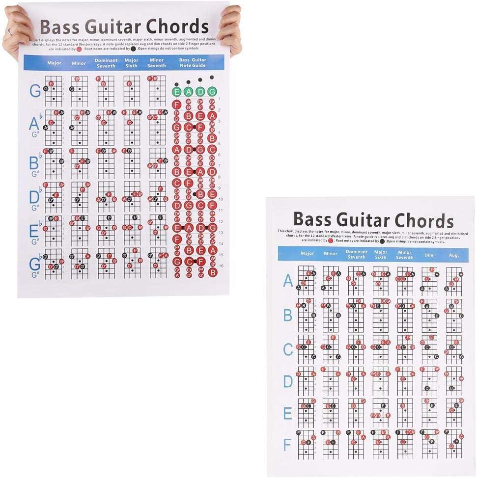 Diagrama de práctica de acordes de guitarra, herramienta de ...