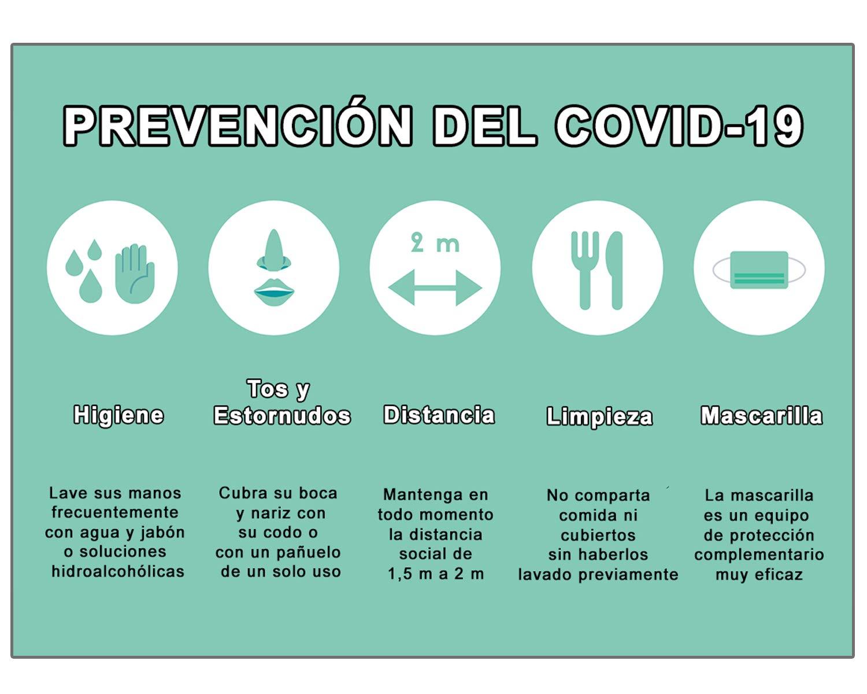 Señalización Coronavirus   Cartel Pautas Preventivas para empresas, oficinas o lugares públicos   Señal COVID 19   Autoinstalable   21 x 30 cm   Descuentos por Cantidad