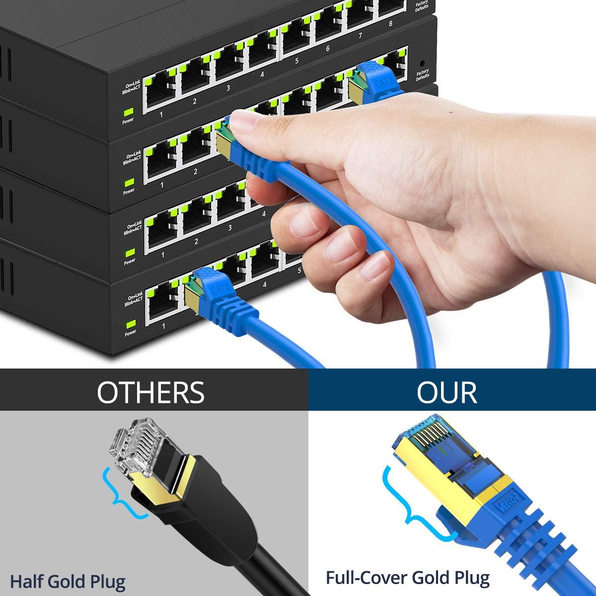 2000Mhz SFTP velocit/à Cavo di Rete 40 Gbps 0,5m Blu Veetop Cavo Ethernet LAN Cat 8 RJ45