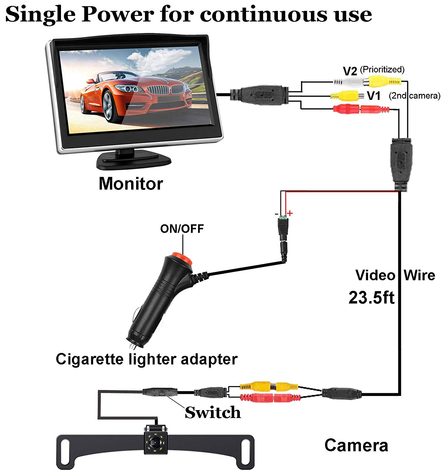 Backup Camera and 5Monitor High-Speed Observation System for Car//RV//Van Wire Single Power for Whole RearView Camera Kit RearView//Continuous View Guide Lines ON//OFF Intelligent Switch IP68 Waterproof DohonesBest 4350450754