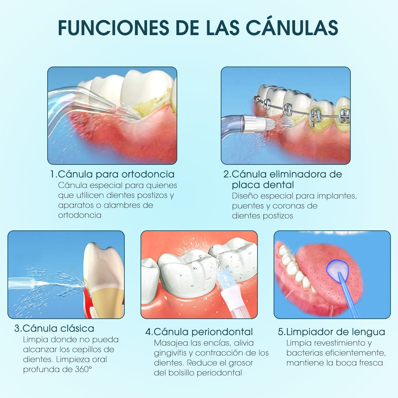 ... Hidropropulsor en 10 niveles de regulación de potencia, 30 - 125 PSI ajustable, Jet Bucodental para los cuidados dentaires y el limpieza de los dientes ...