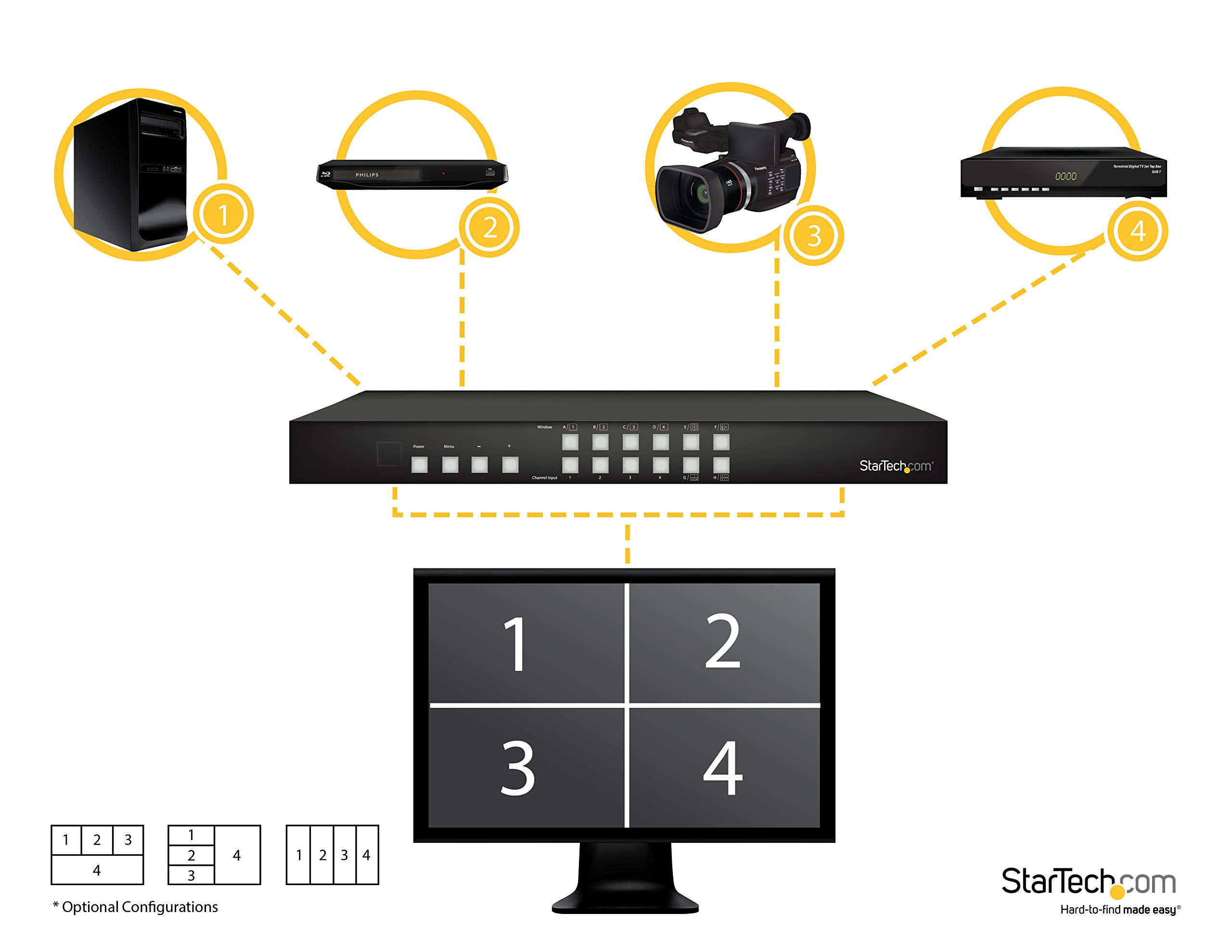 StarTech.com VS421HDPIP 4-Port HDMI Switch with Picture and Picture Multiviewer - 4x1 HDMI Video Switch with PAP Video Combining - 1920x1200 /1080p by StarTech (Image #6)
