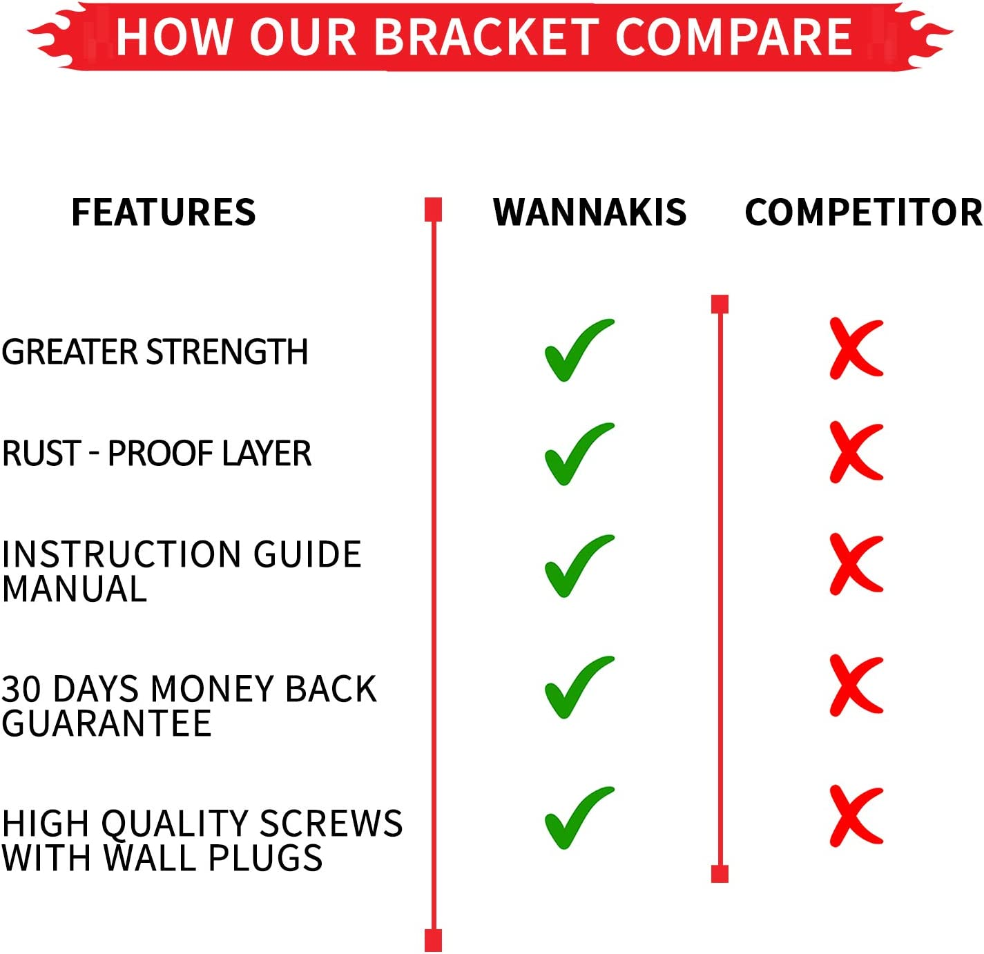 WannaKis Heavy Duty Floating Shelf Bracket Hardware Blind Shelves ...