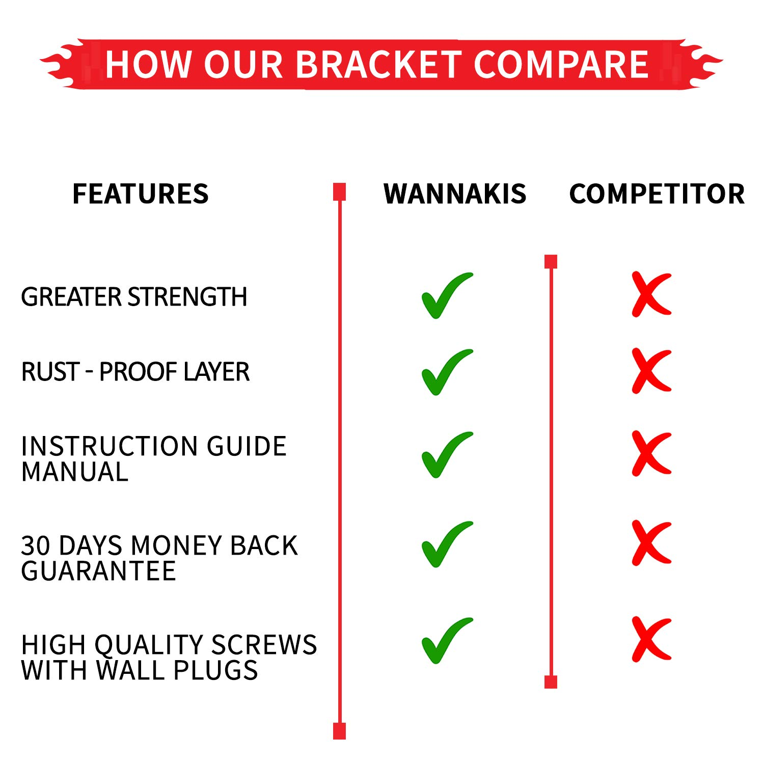 Wanna Kis Sturdy Floating Shelf Bracket Hardware (Pack of 4 Pieces) - Blind Shelf Brackets for Wood Shelves Support - Wall Plugs and Screws Included