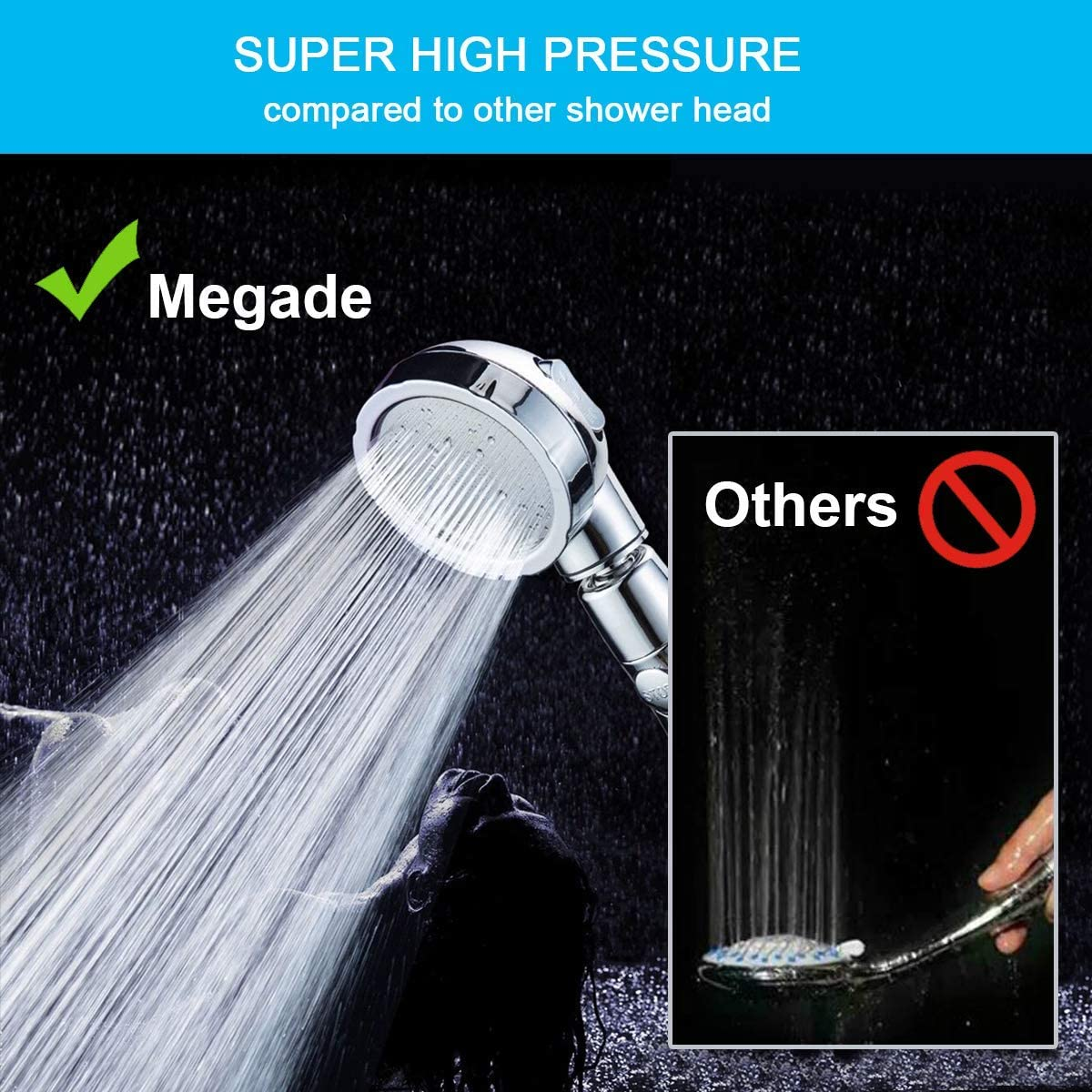 Angle-Adjustable 3 Spray Settings Water Saving 30/% Replacement Showerhead for Bathroom /& SPA Megade Shower Head Handheld High Pressure ON//Off Shower Head with Stop Pause Switch