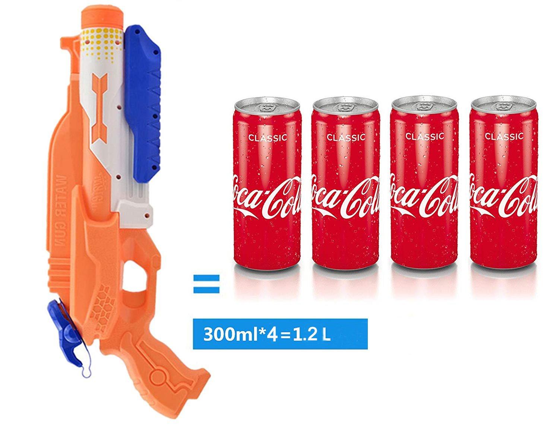 Addmos Pistola de Agua hasta 10 Metros de Distancia Super Pistola de Agua 1.2L Tanque de Doble Potencia de Juguete al Aire Libre de Lucha contra el Agua para ni/ños Adultos