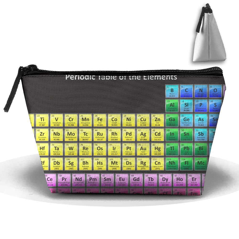 f6198f657898 hot sale 2017 SESY Periodic Table Of Elements Chemistry Hand Bag Pouch  Portable Storage Bag Clutch