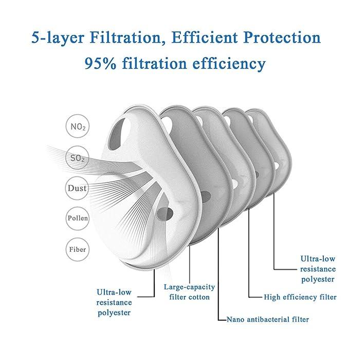 Neue Höhen-Trainingsgerät Sauerstoff Atmende Gesichtsmaske 2.0 Für ...