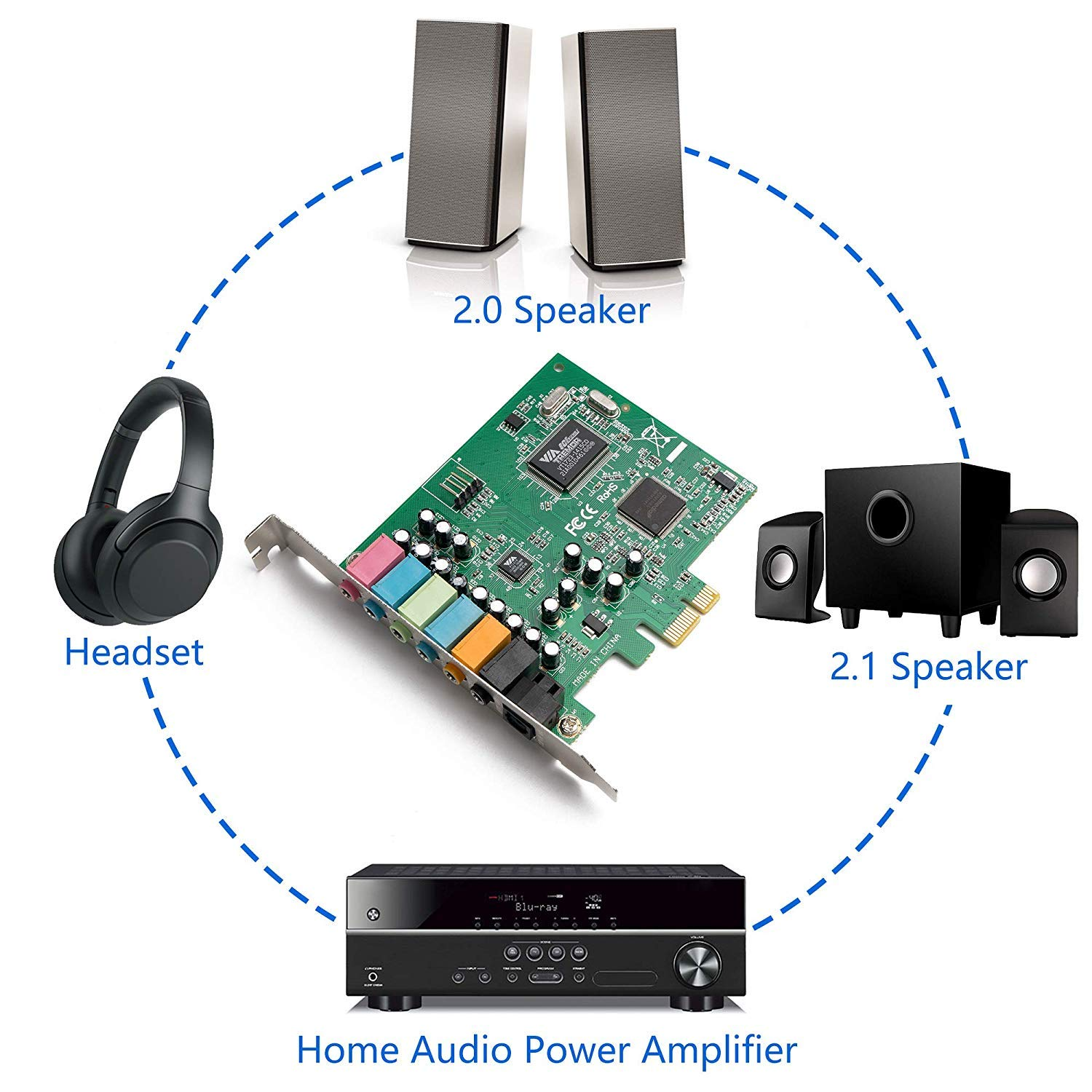 SHINESTAR Sound Card with S/PDIF Digital Optical Out, PCIe Sound Card for PC Windows 10, 7.1 Channel PCI-e Audio Card, 3D Surround Stereo, Support Windows XP / 7/8 by SHINESTAR (Image #5)