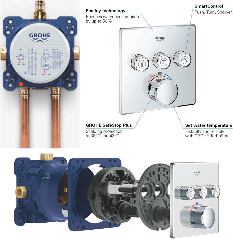 GROHE Grohtherm SmartControl Mitigeur Thermostatique avec 3 Valves dArr/êt on//Encastr/é 34713000
