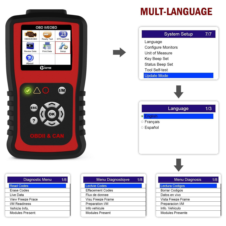 Amazon Kzyee KC201 OBD2 Scanner Universal EOBD OBD II Car Code