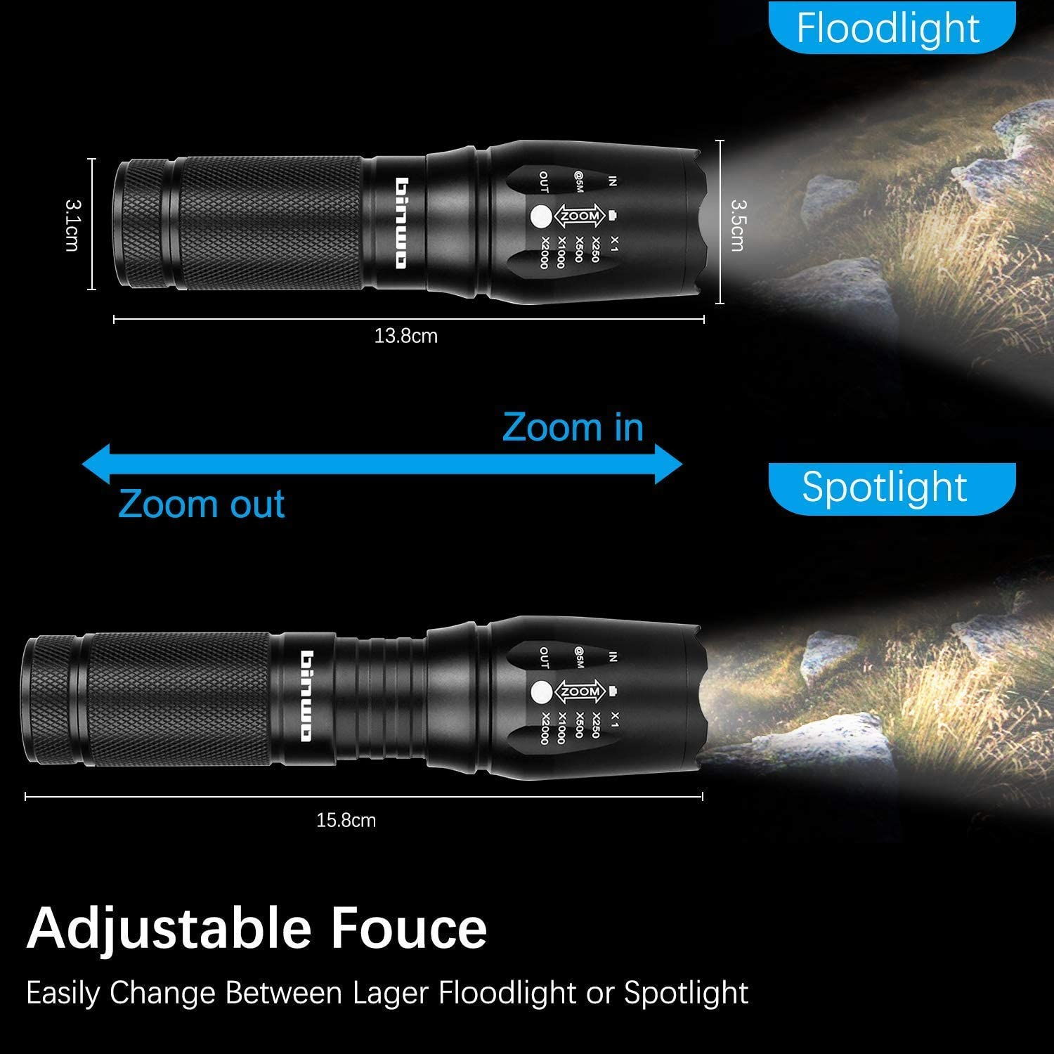 BINWO High-Powered LED Tactical Flashlight Super Bright High Lumen LED Flashlight with 5 Modes Handheld Torch Light Zoomable Outdoor Emergency or Gift Water Resistant Flash Light for Camping