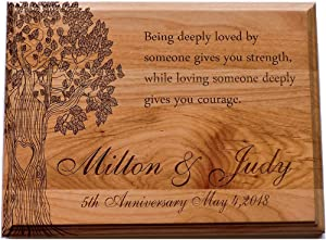 Forever Me Gifts Anniversary Wood Plaque with Poem Being Deeply Loved- Personalized Names and Established Date