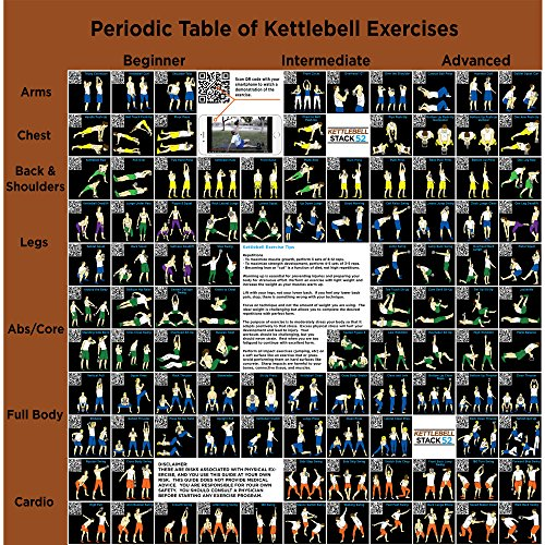 Stack 52 Kettlebell Exercise Poster: Periodic Table Kettlebell Exercises. Video Instructions Included. Learn Kettle Bell Moves Conditioning Drills. Home Fitness Workout Program. Review