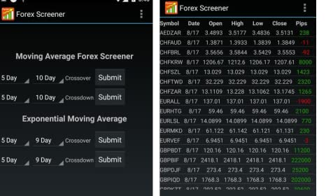 Amazon com: Forex Screener: Appstore for Android