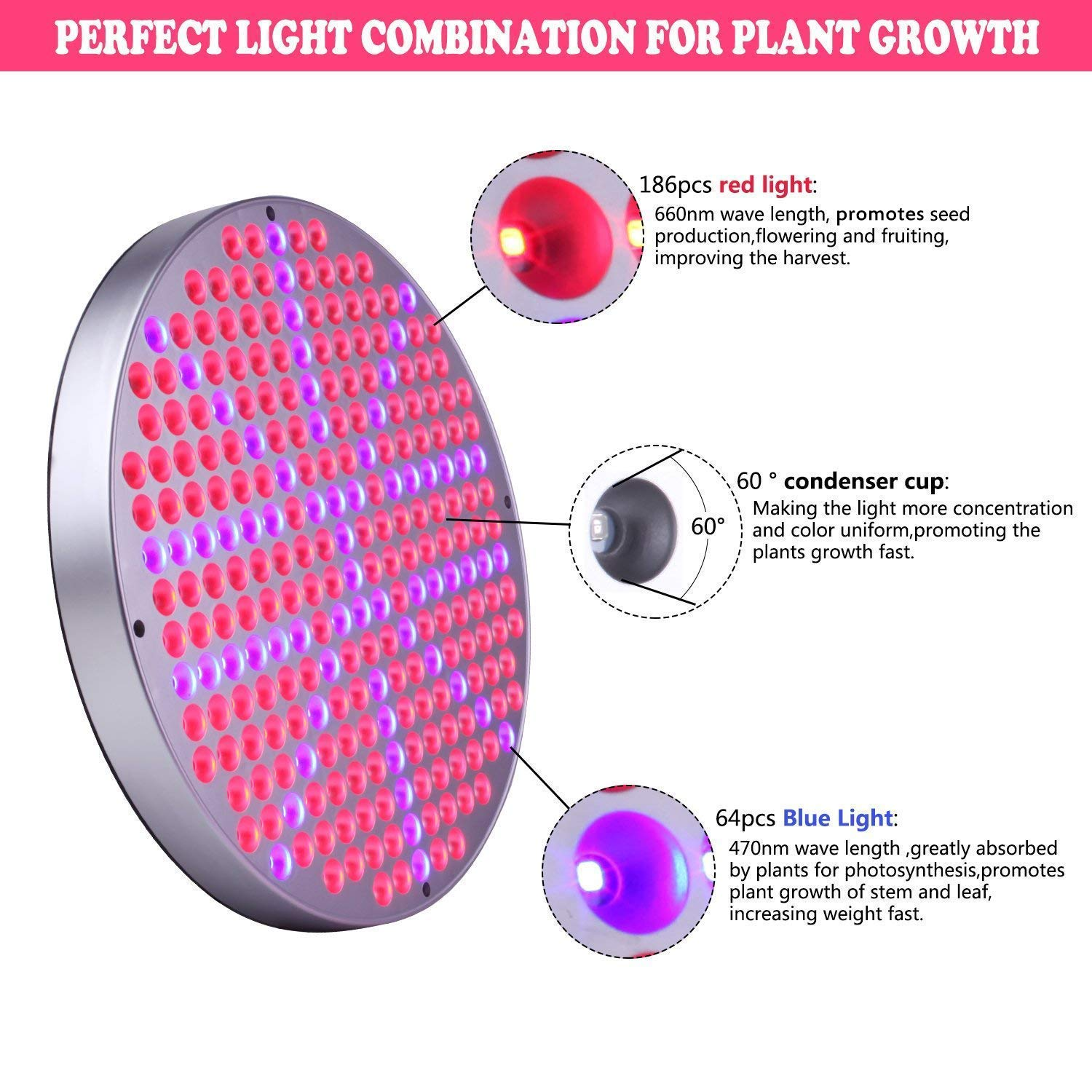 50w Led Plant Grow Lights Shengsite Ufo 250 Leds Dual 3 Watt Lamp Schematic Indoor Plants Growing With Red Blue Spectrum Hydroponics Growth Light For Seedling