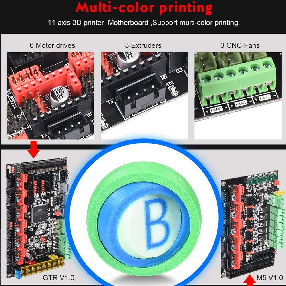 BIGTREETECH Direct BTT GTR V1.0 32 Bit CPU Control Board for 3D Printer TMC2208 TMC2209 Upgrate from SKR PRO