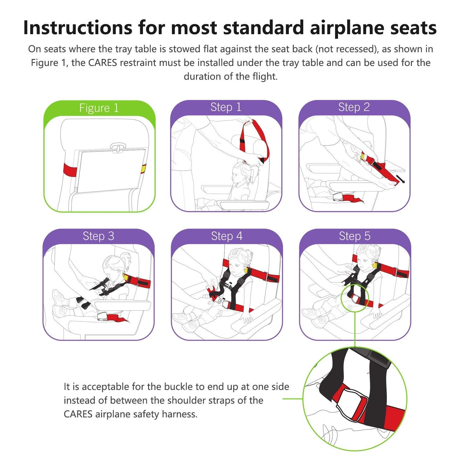 Kids and Toddlers Restraint System with Pouch Bag- Strictly for Aviation Travel Only Baby Aircraft Safety Travel Clip Strap Child Airplane Travel Harness by TEMEAYE FAA Approved Seat Belt