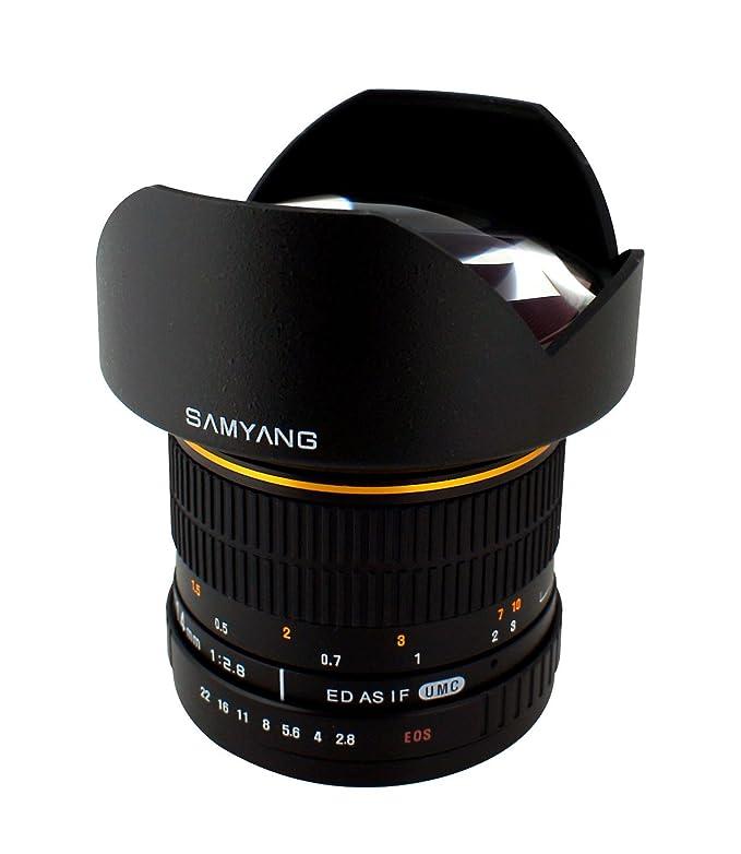 The 8 best canon lens on pentax k1