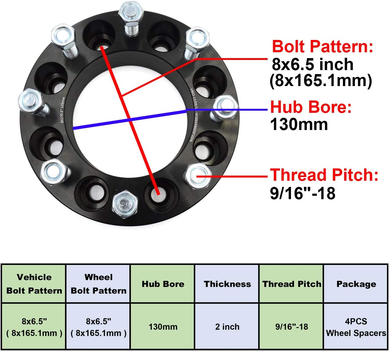 Pack of 4 88-98 Ford F-250 F-350 LU HWN 4X4 8x6.5 Wheel Spacers 2 inch with 9//16-18 Studs for 94-10 Dodge Ram 2500 3500